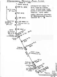 Map of the Yonkers and West Side Patent Rwy