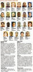 2014 All State team