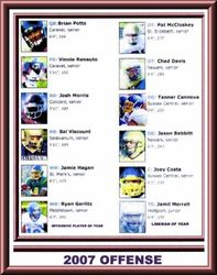 2007 Offense, All State