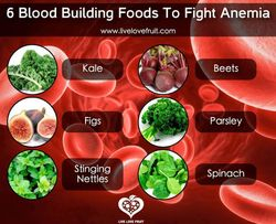 Foods that support healthy Blood