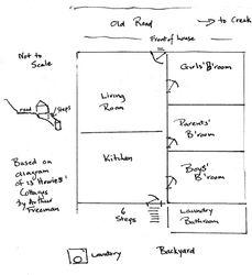 Arthur Freeman's Cottage Plan