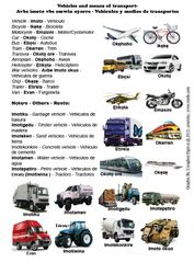Vehicles and means of transport