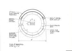 Memorial Aerial Plan