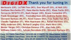 digiDX