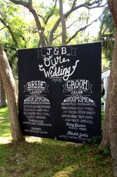 Large Chalkboard Sign Back