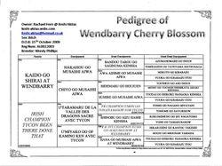 Cherry's Pedigree