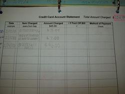 Credit Card Accounts