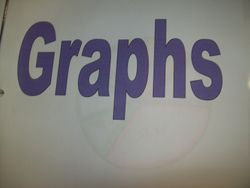 Lots of Graphs