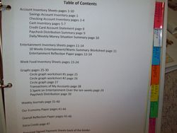 Table of Contents of Required Material