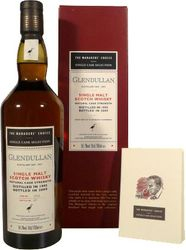 GLENDULLAN MANAGERS CHOICE