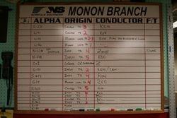 Monon Branch Call board