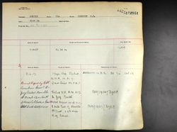 Burial record Canadian Expeditionary Force.