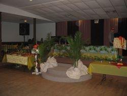 Tropical set ups