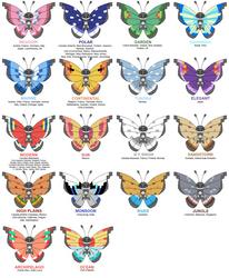 Vivillon Guide