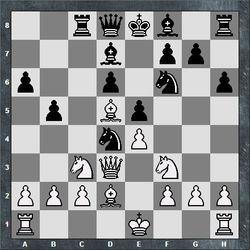 2016 Colorado Springs City Chess Championship