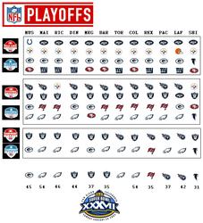 Super Bowl 37