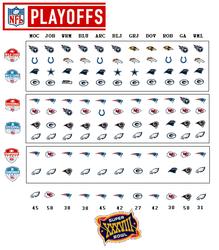 Super Bowl 38