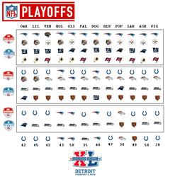 Super Bowl 40