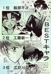Heiji's Detective File