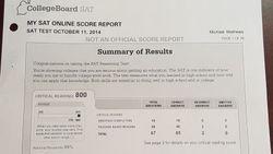 Mr. Michael Matthews's SAT Score