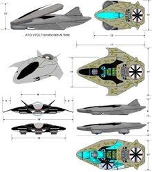 AirShip VTOL UAV Dimensions