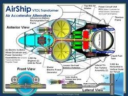Air Accelerator Powertrain Alternative