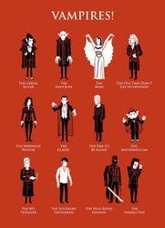 Know Your Vampires