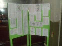 The NBDL Notice Boards