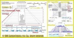 Chichen Itza exploits ancient math