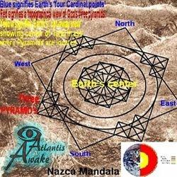 NazCAD Giza Mandala