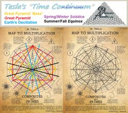 Tesla 'cosmic magic'