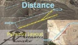 Giza Pyramid Location Y Geoglyph2