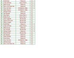 Lowest Darts Page 2