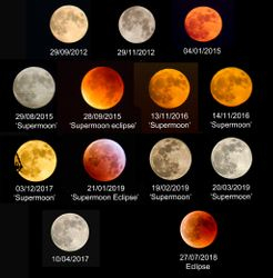 Comparison of supermoons