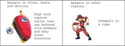 Ranger logic