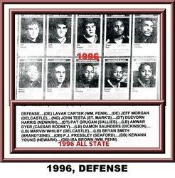 1996, DEFENSE