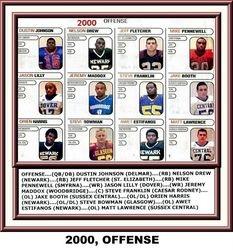 2000, OFFENSE