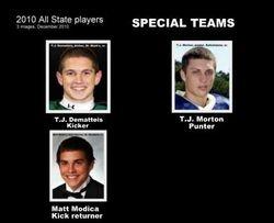 2010 Special Teams