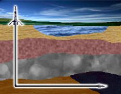 Horizontal drilling cross sectional view.