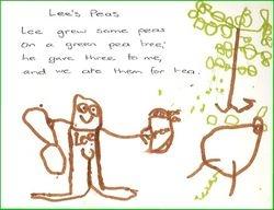 Lee's Peas