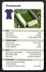 Portsmouth FC 2008