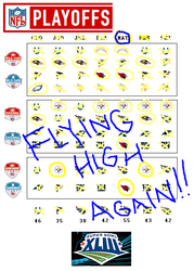 Flying High Again!