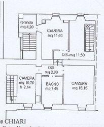 Etage Porticato