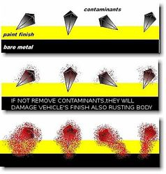 Brake dust, Rail dust, Industrial fallout