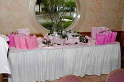 The Awards and Gifts