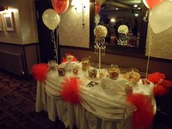 Candy buffet Hire, Mexborough