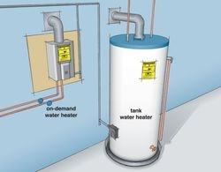 Water Heater vs Tankless water heater