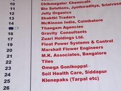 Participant List