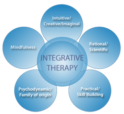 Integrative counselling