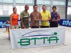 Open competition winners and trophies